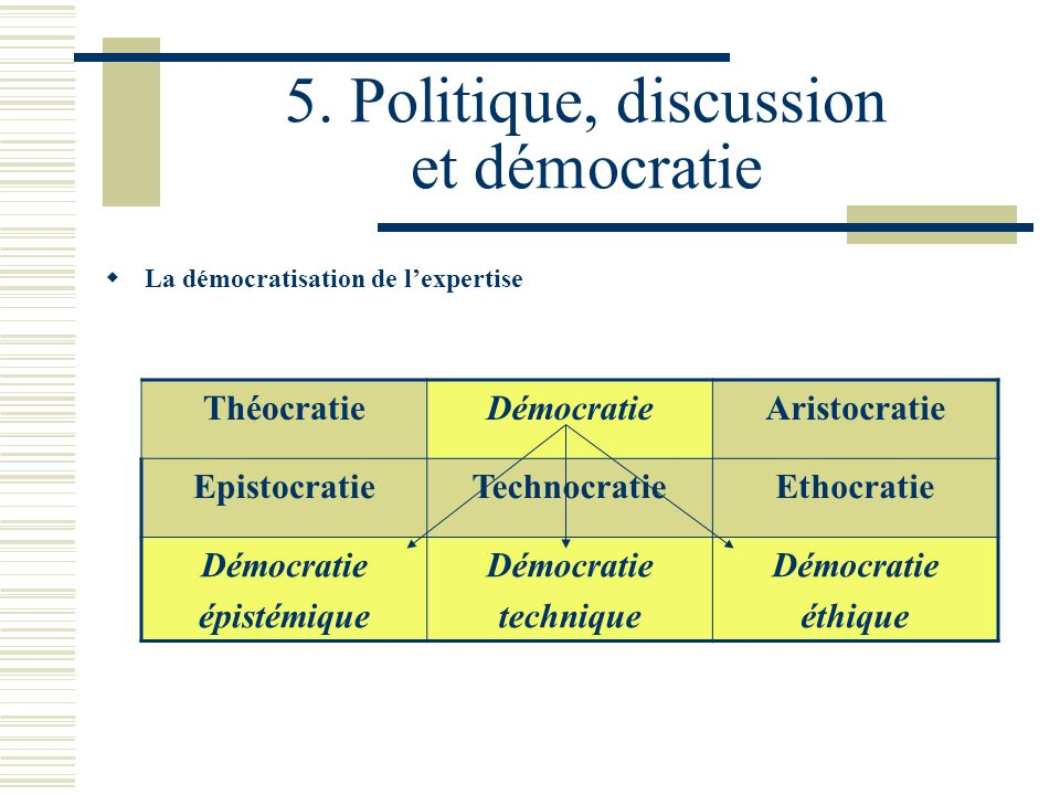 5. Politique, discussion et démocratie