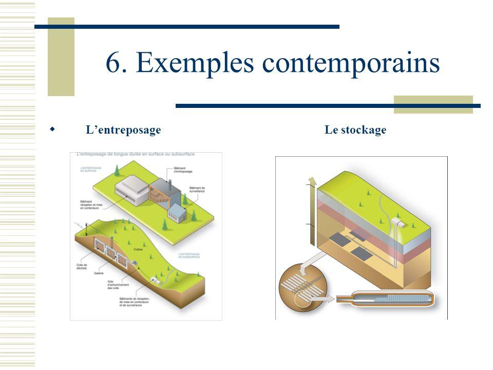 6. Exemples contemporains