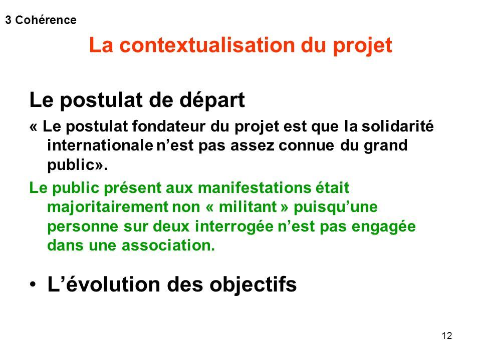 La contextualisation du projet
