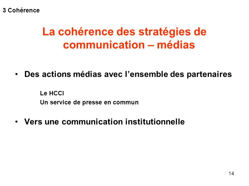 La cohérence des stratégies de communication – médias