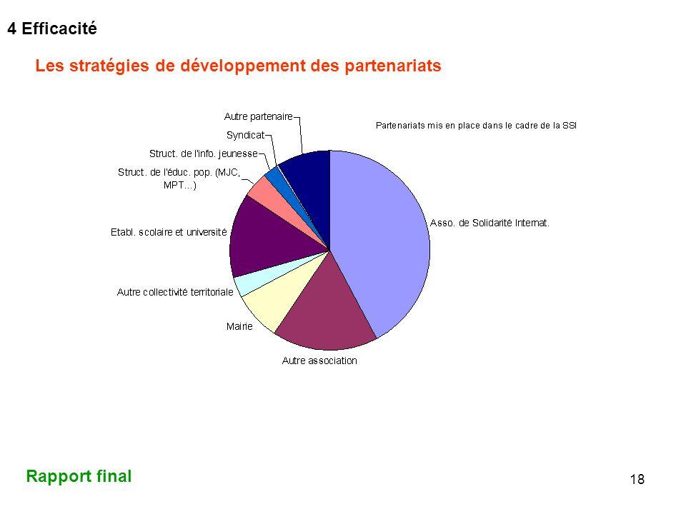 4 Efficacité Les stratégies de développement des partenariats Rapport final