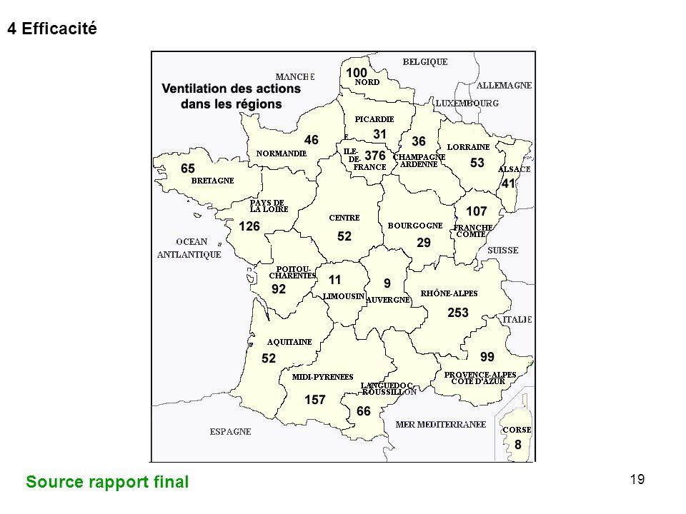 4 Efficacité Source rapport final