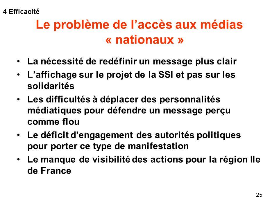 Le problème de l'accès aux médias « nationaux »