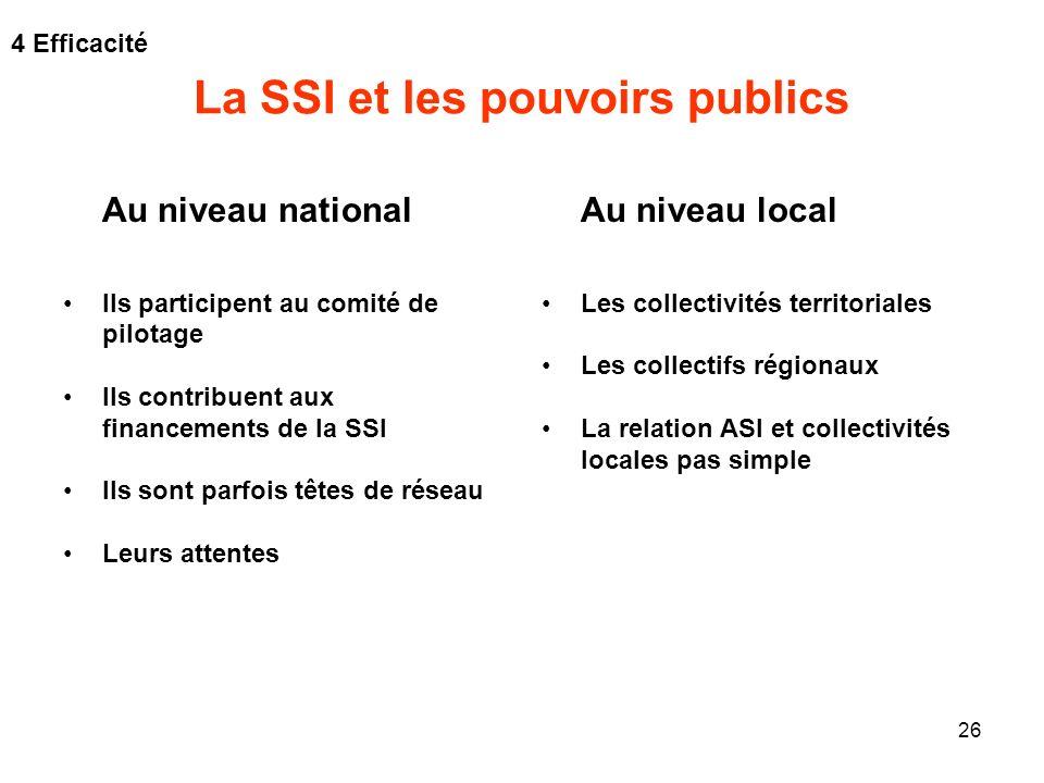 La SSI et les pouvoirs publics