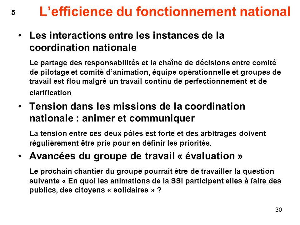 L'efficience du fonctionnement national