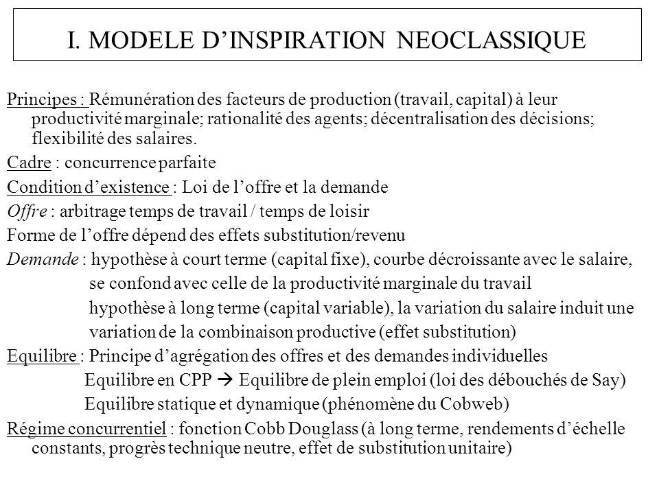 I. MODELE D'INSPIRATION NEOCLASSIQUE