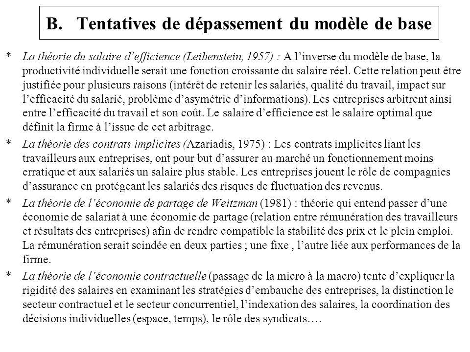 B. Tentatives de dépassement du modèle de base