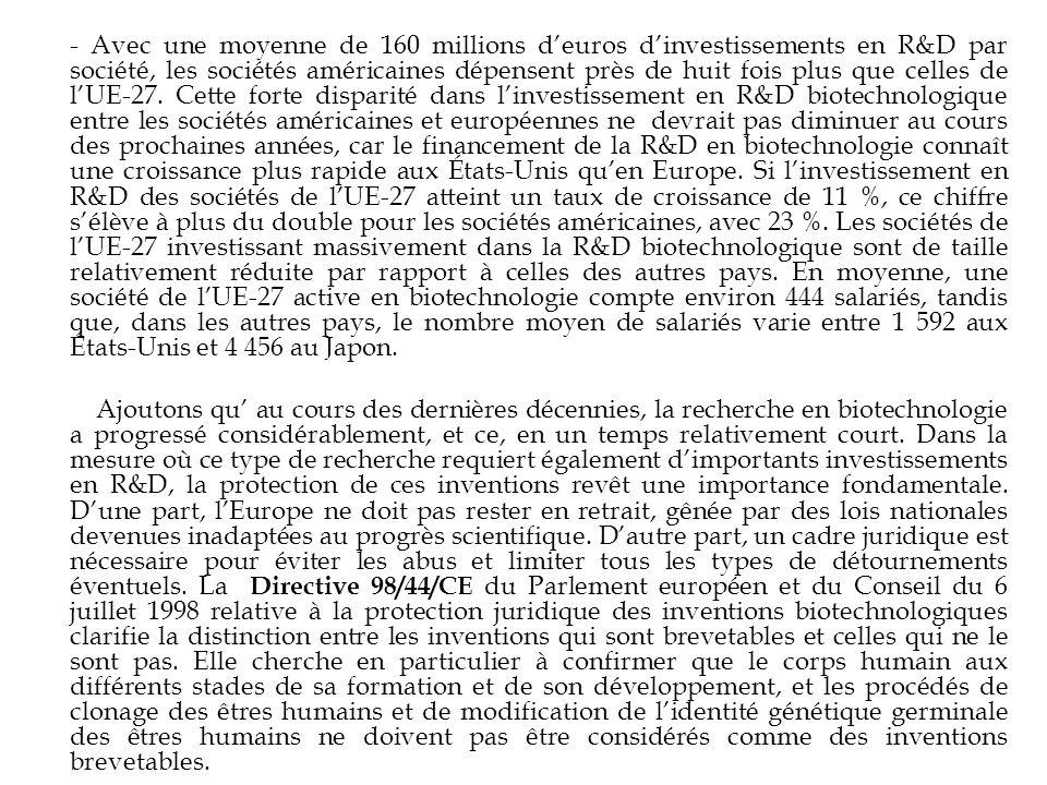 - Avec une moyenne de 160 millions d'euros d'investissements en R&D par société, les sociétés américaines dépensent près de huit fois plus que celles de l'UE-27. Cette forte disparité dans l'investissement en R&D biotechnologique entre les sociétés américaines et européennes ne devrait pas diminuer au cours des prochaines années, car le financement de la R&D en biotechnologie connaît une croissance plus rapide aux États-Unis qu'en Europe. Si l'investissement en R&D des sociétés de l'UE-27 atteint un taux de croissance de 11 %, ce chiffre s'élève à plus du double pour les sociétés américaines, avec 23 %. Les sociétés de l'UE-27 investissant massivement dans la R&D biotechnologique sont de taille relativement réduite par rapport à celles des autres pays. En moyenne, une société de l'UE-27 active en biotechnologie compte environ 444 salariés, tandis que, dans les autres pays, le nombre moyen de salariés varie entre 1 592 aux États-Unis et 4 456 au Japon.