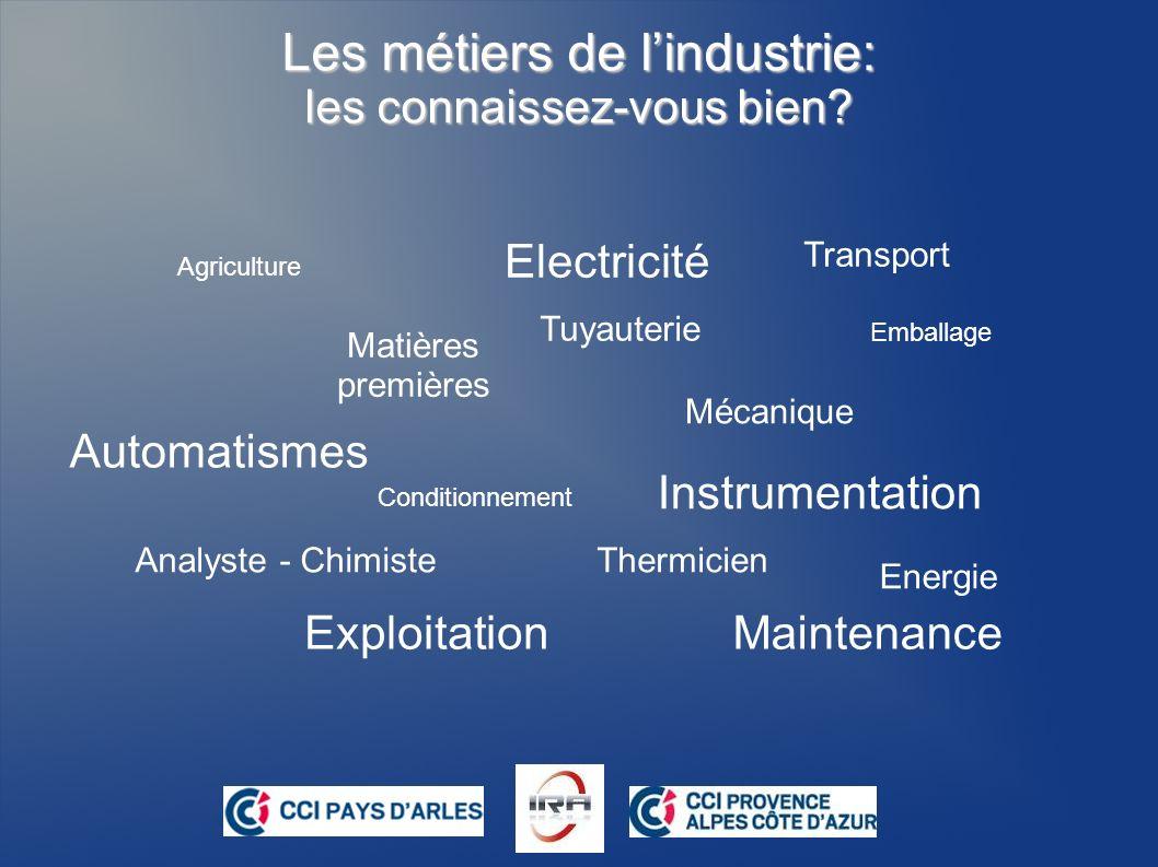 Les métiers de l'industrie: les connaissez-vous bien
