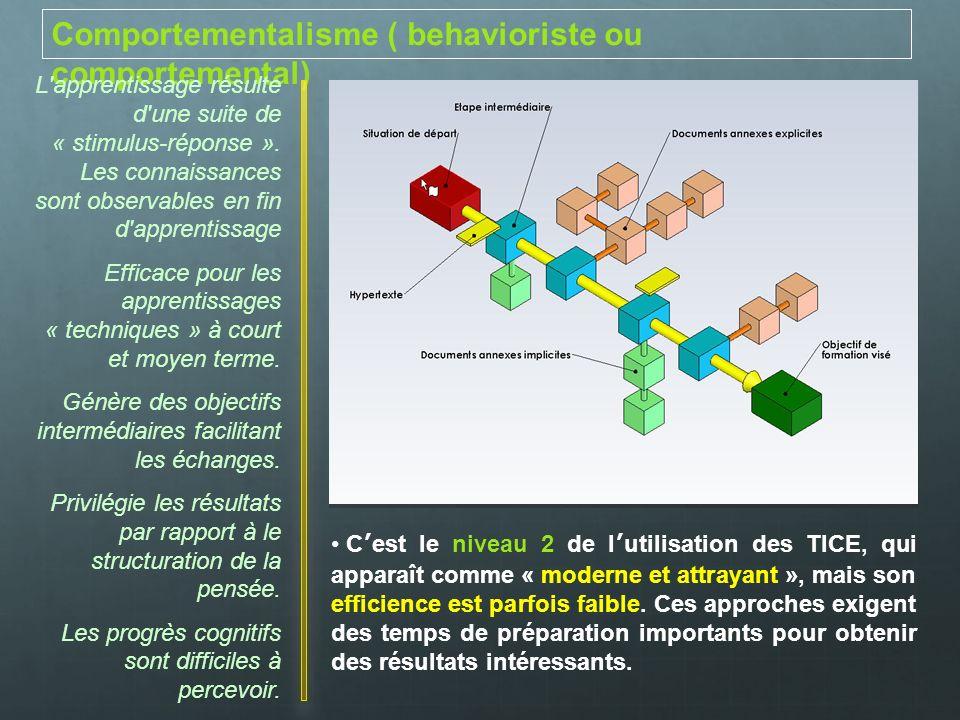 Comportementalisme ( behavioriste ou comportemental)