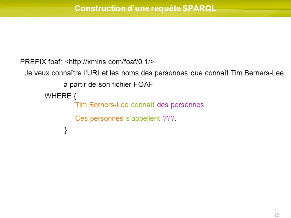Construction d'une requête SPARQL