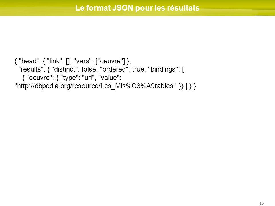 Le format JSON pour les résultats