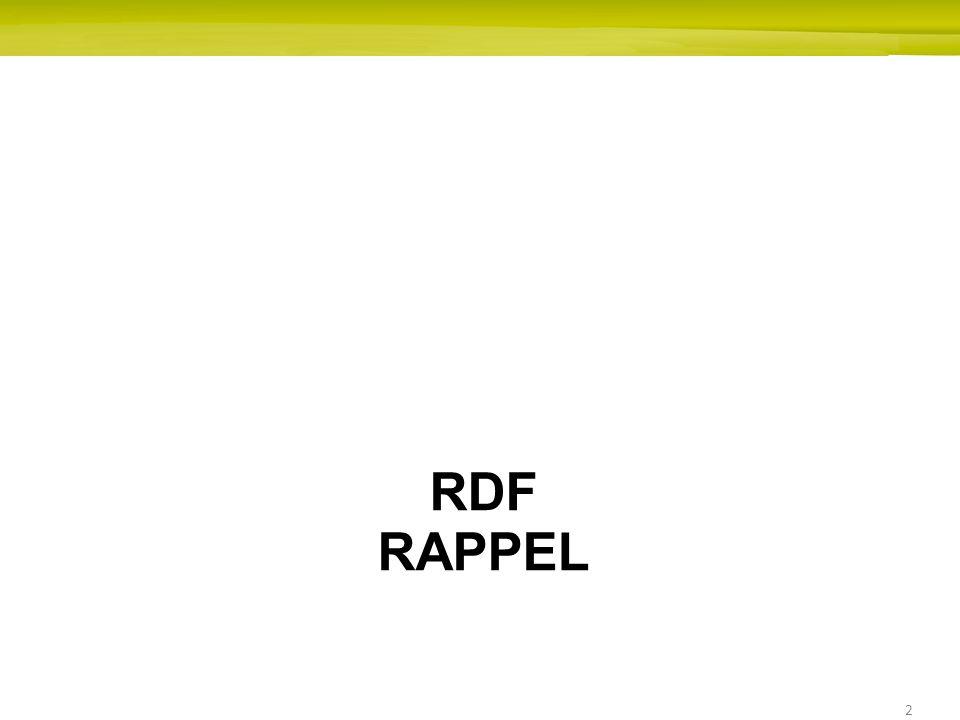 RDF Rappel