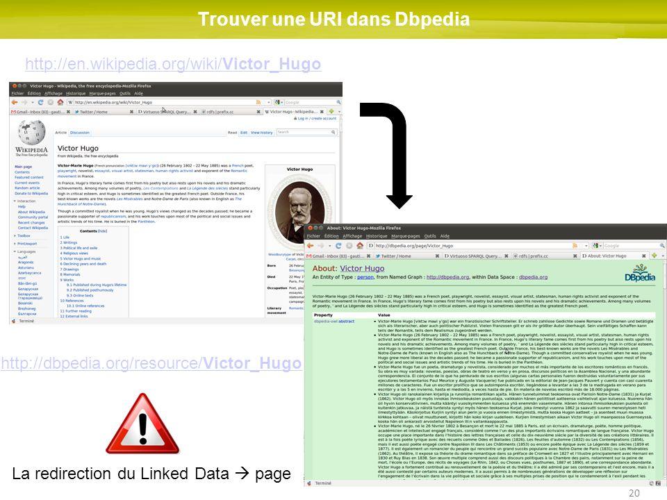Trouver une URI dans Dbpedia