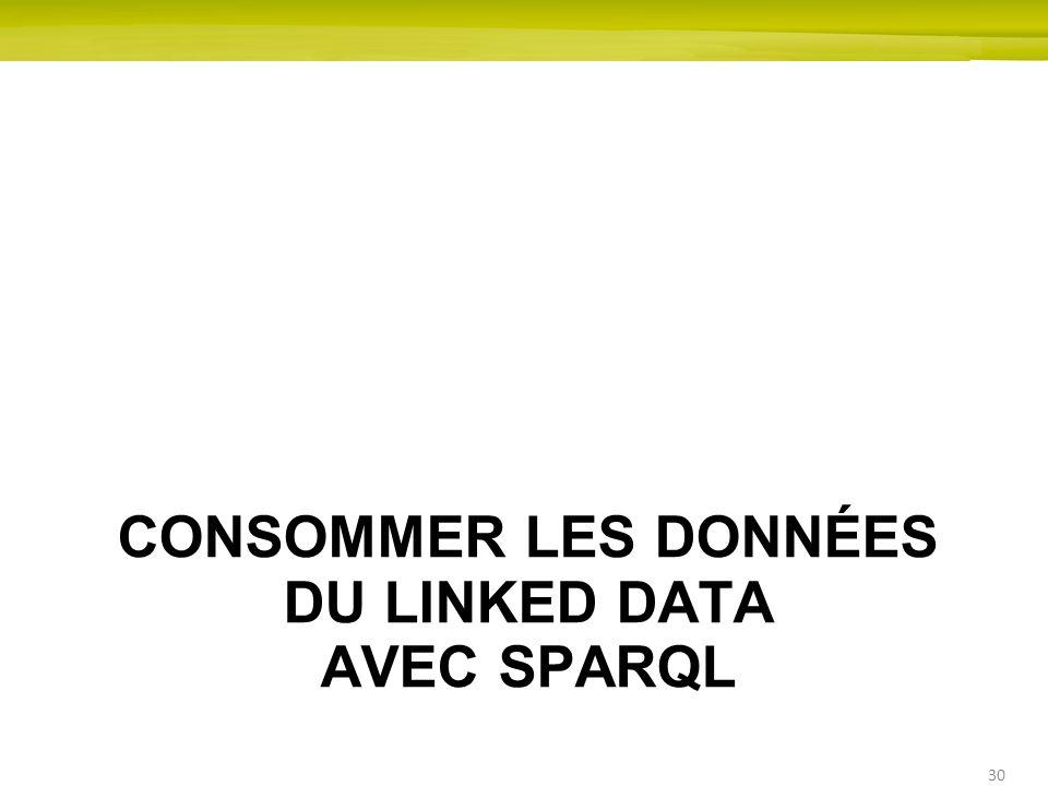 Consommer les données du linked Data avec SPARQL