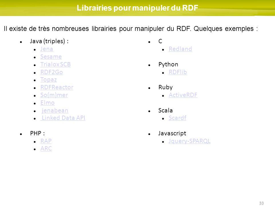 Librairies pour manipuler du RDF