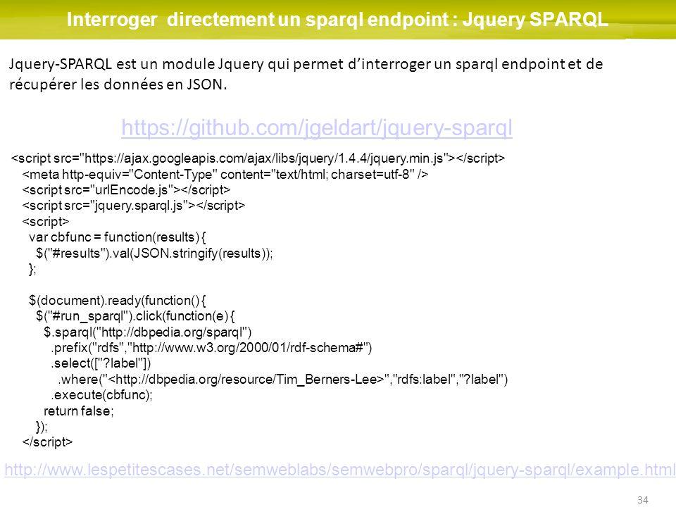 Interroger directement un sparql endpoint : Jquery SPARQL