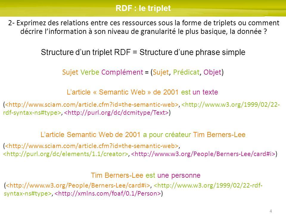 Structure d'un triplet RDF = Structure d'une phrase simple