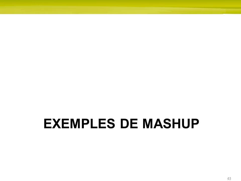 Exemples de mashup