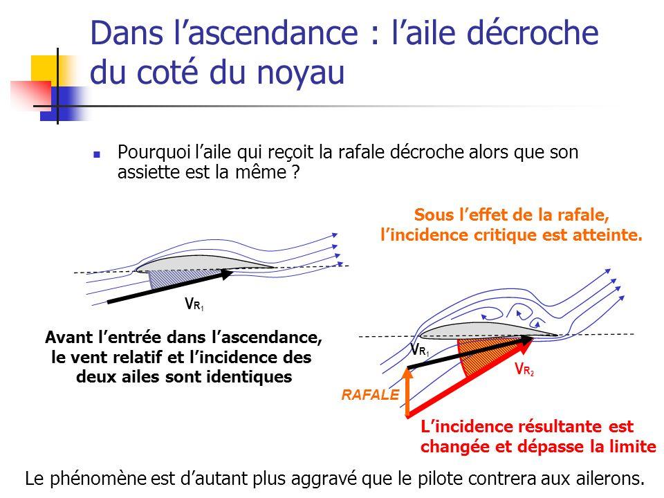 Dans l'ascendance : l'aile décroche du coté du noyau