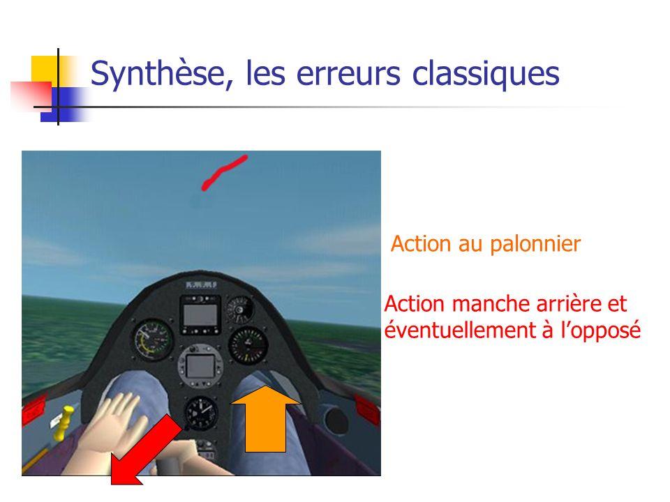 Synthèse, les erreurs classiques