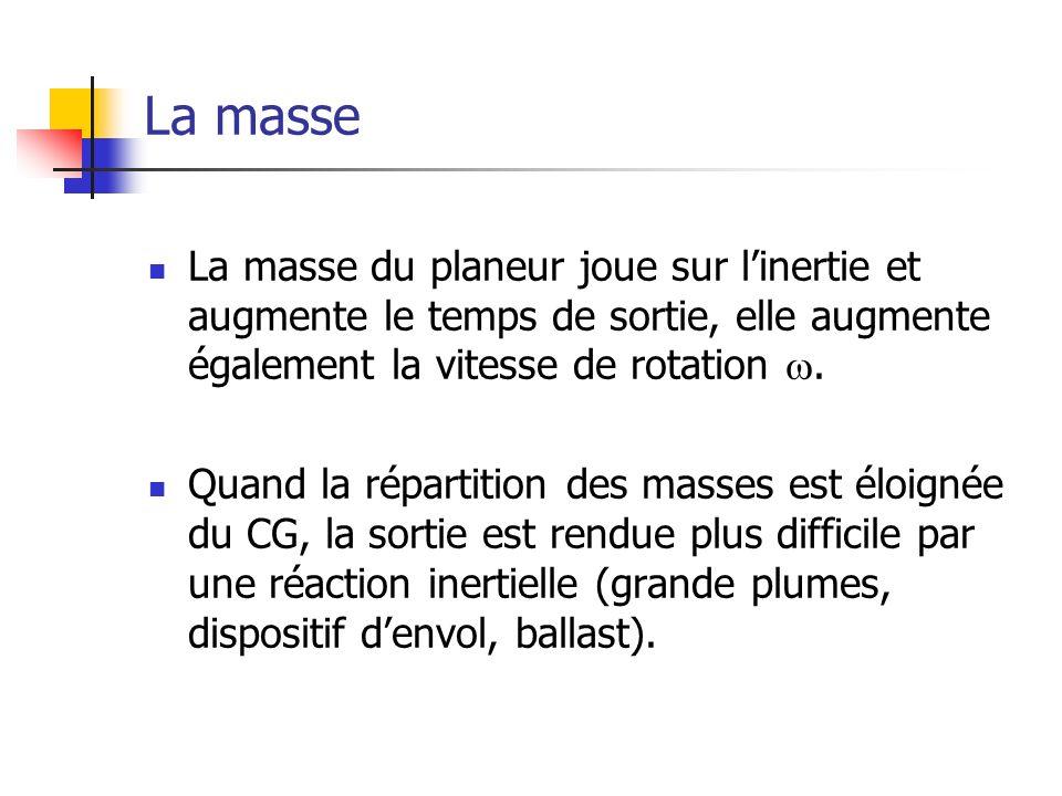 La masse La masse du planeur joue sur l'inertie et augmente le temps de sortie, elle augmente également la vitesse de rotation .