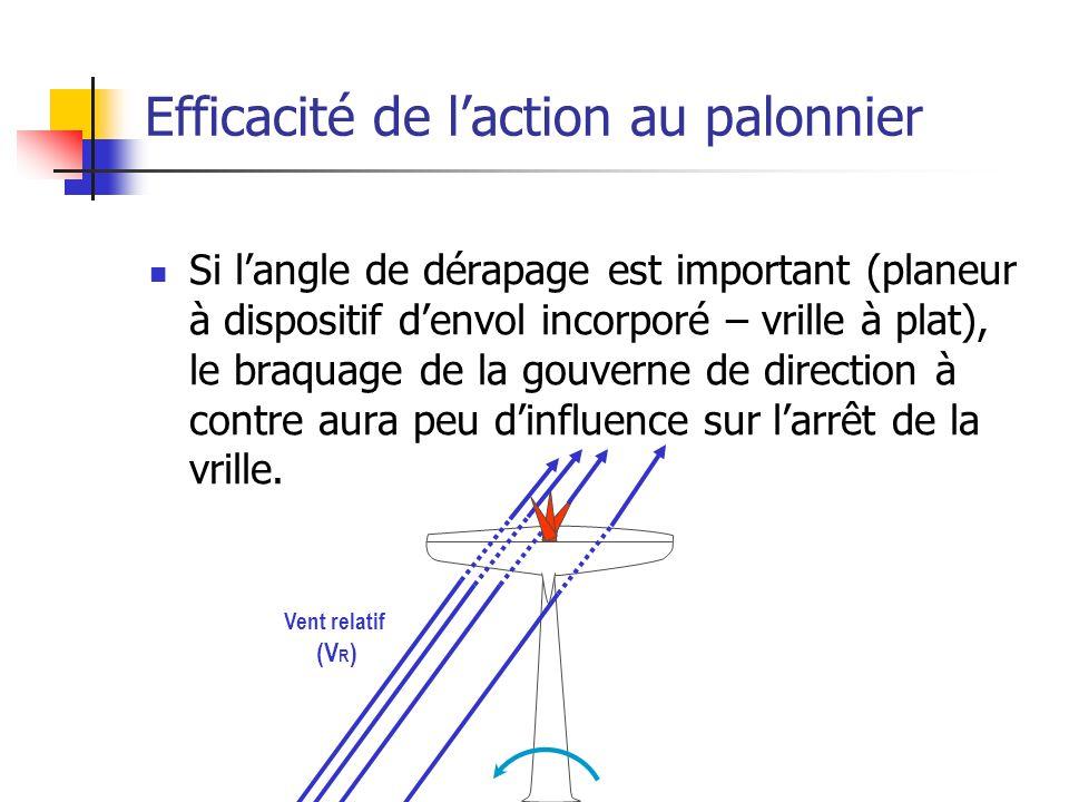 Efficacité de l'action au palonnier