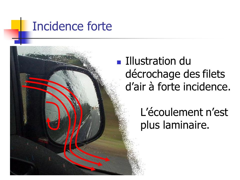 Incidence forte Illustration du décrochage des filets d'air à forte incidence. L'écoulement n'est plus laminaire.