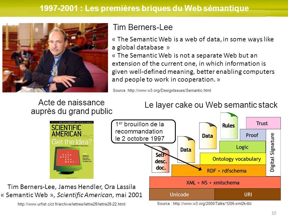 1997-2001 : Les premières briques du Web sémantique