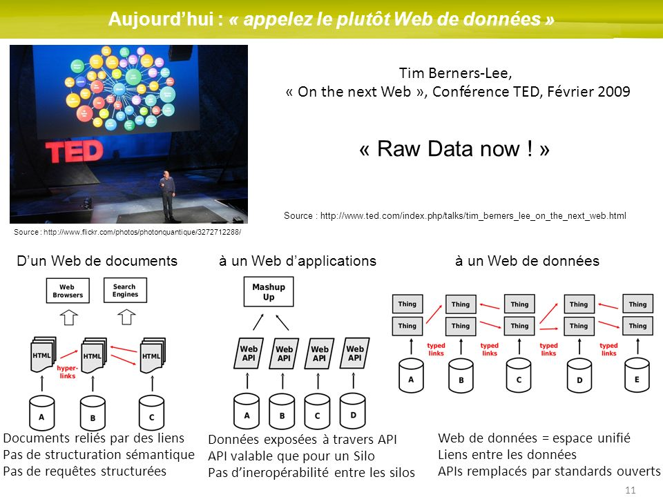 Aujourd'hui : « appelez le plutôt Web de données »