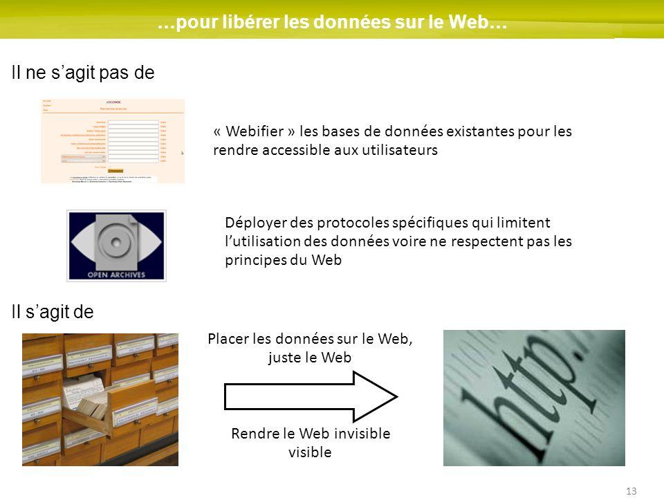 …pour libérer les données sur le Web…