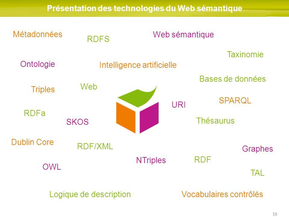 Présentation des technologies du Web sémantique