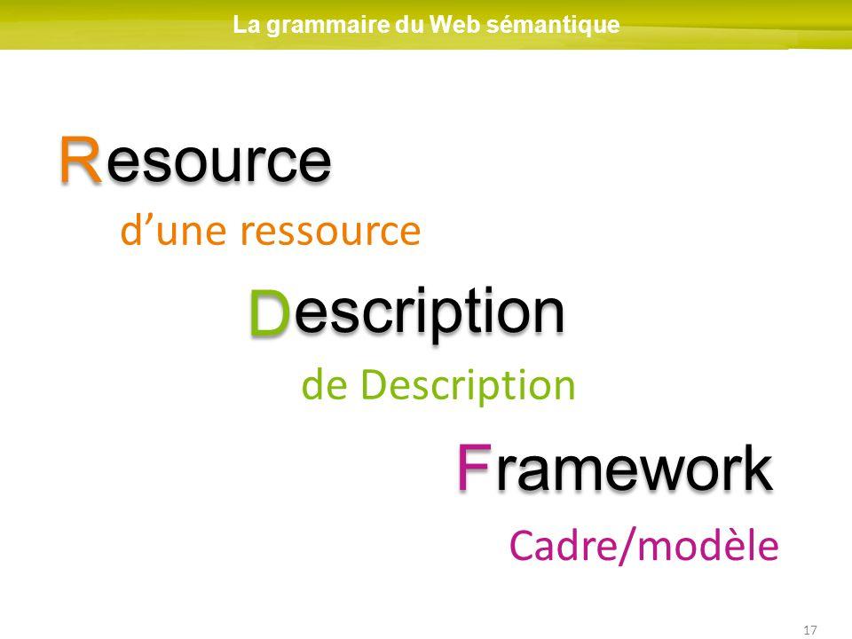 La grammaire du Web sémantique