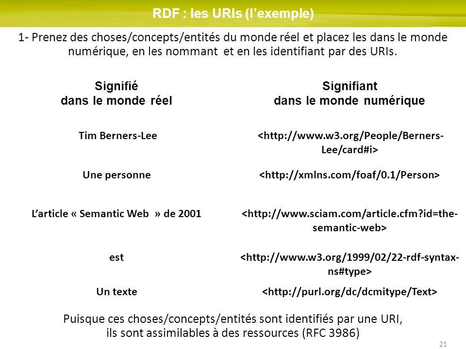 RDF : les URIs (l'exemple)