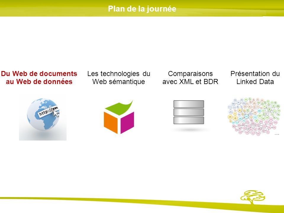 Du Web de documents au Web de données