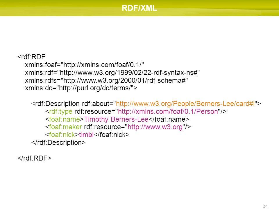 RDF/XML <rdf:RDF xmlns:foaf= http://xmlns.com/foaf/0.1/