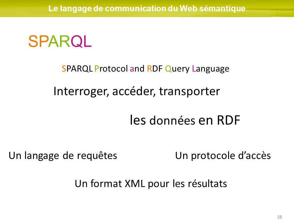 Le langage de communication du Web sémantique