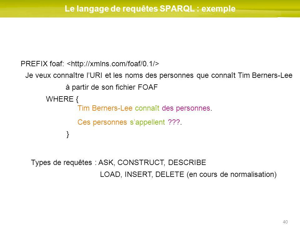 Le langage de requêtes SPARQL : exemple
