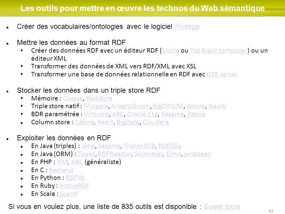 Les outils pour mettre en œuvre les technos du Web sémantique