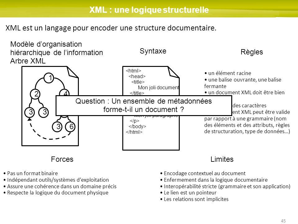 XML : une logique structurelle