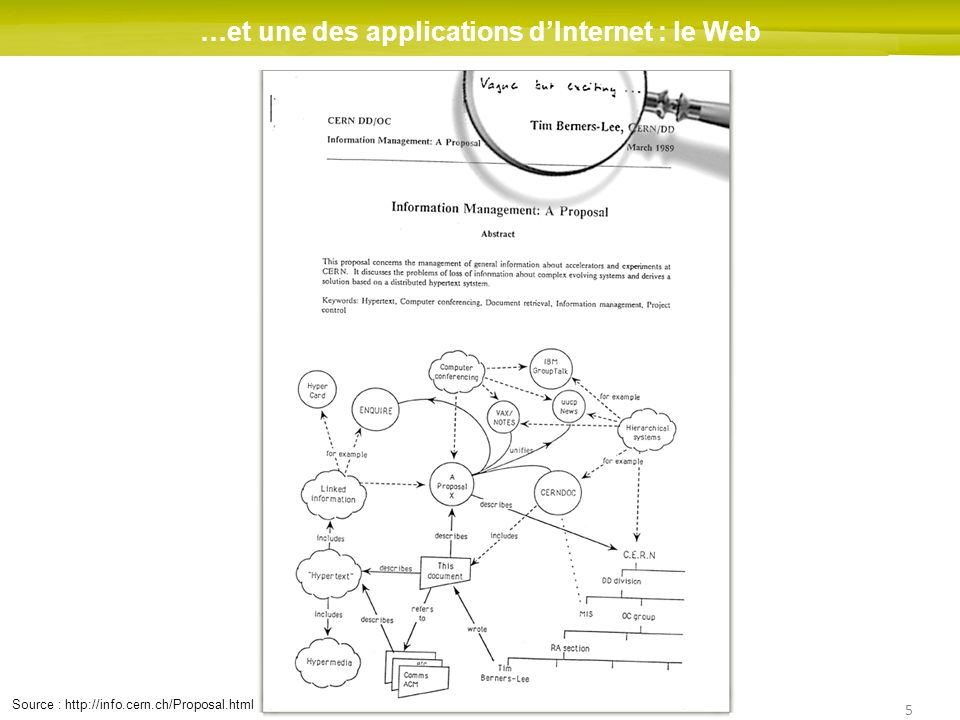 …et une des applications d'Internet : le Web