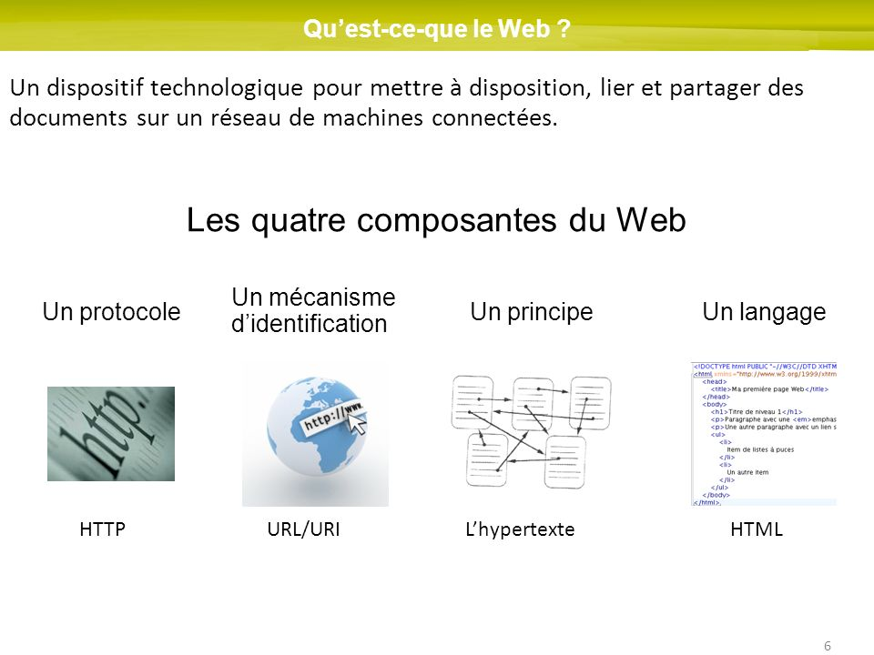 Les quatre composantes du Web