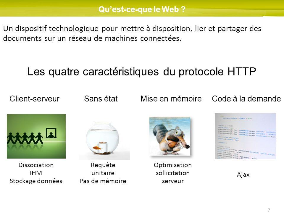 Les quatre caractéristiques du protocole HTTP