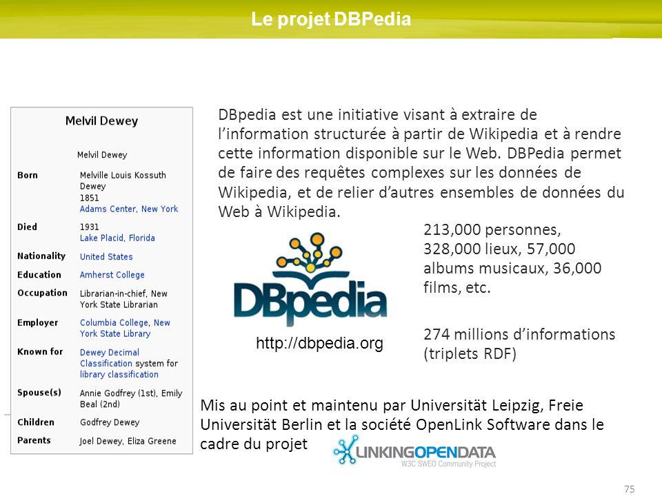Le projet DBPedia