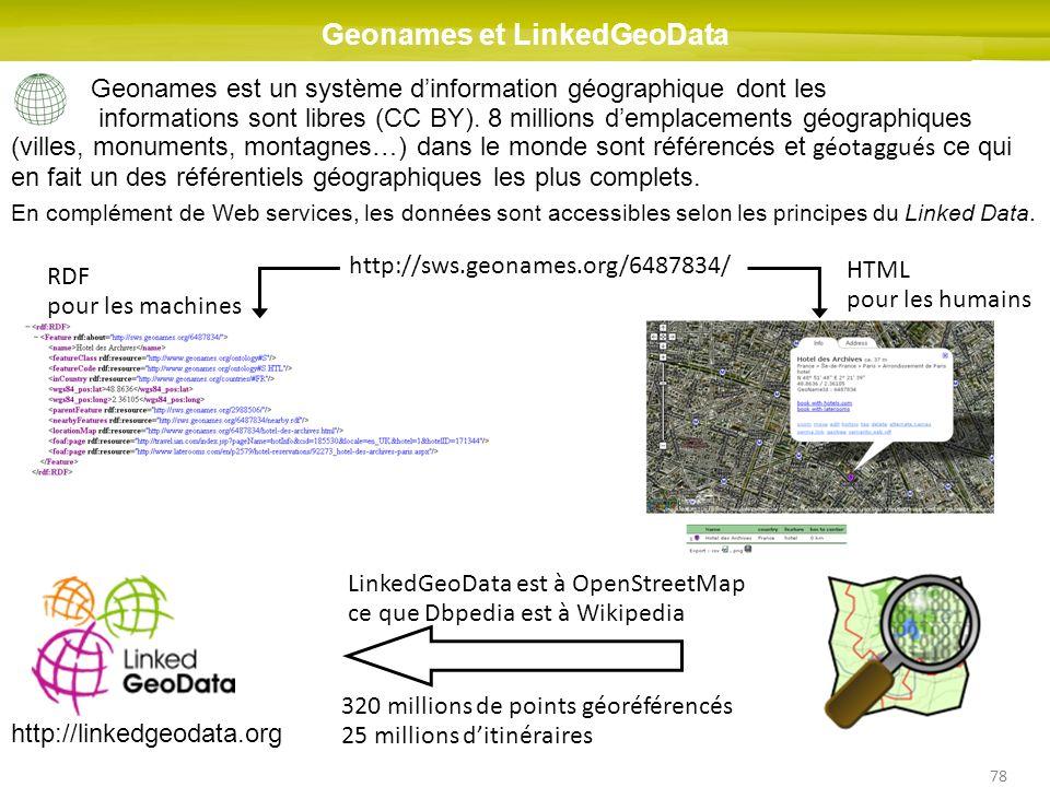 Geonames et LinkedGeoData