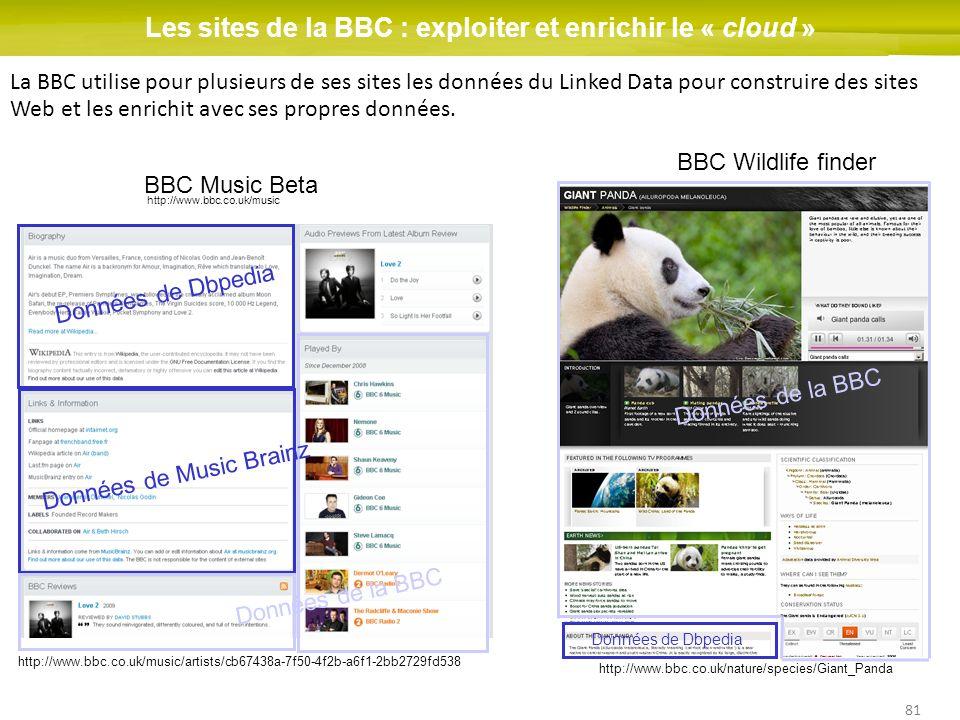 Les sites de la BBC : exploiter et enrichir le « cloud »