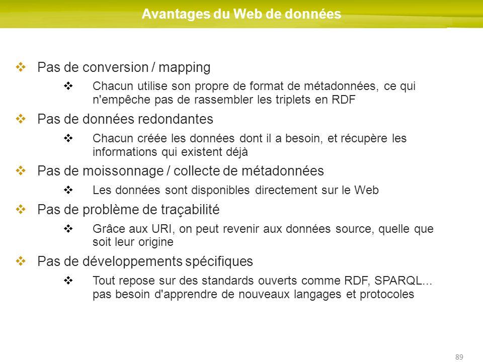 Avantages du Web de données