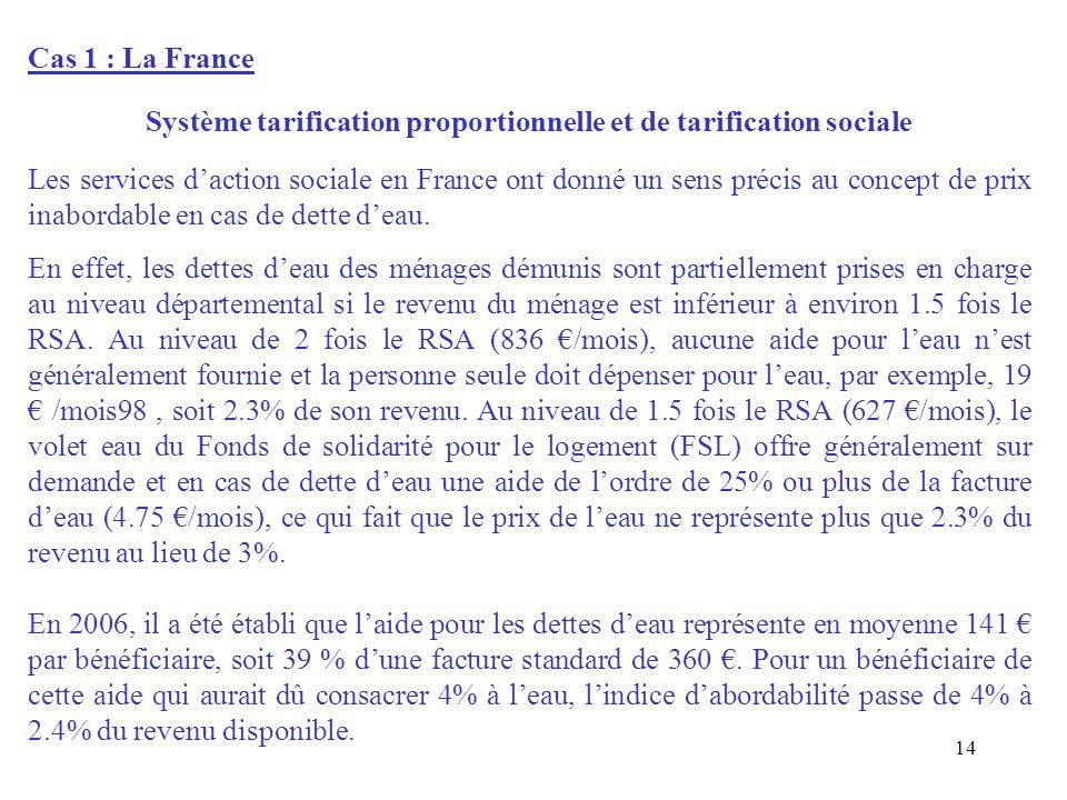 Cas 1 : La France Système tarification proportionnelle et de tarification sociale Les services d'action sociale en France ont donné un sens précis au concept de prix inabordable en cas de dette d'eau.