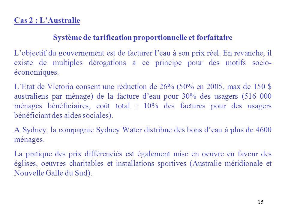 Cas 2 : L'Australie Système de tarification proportionnelle et forfaitaire L'objectif du gouvernement est de facturer l'eau à son prix réel.