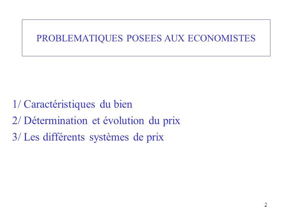 PROBLEMATIQUES POSEES AUX ECONOMISTES